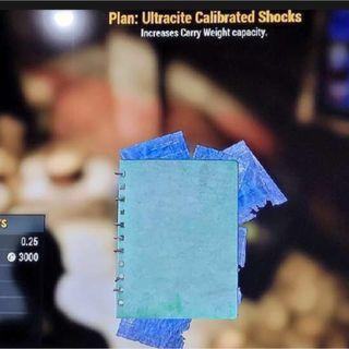 Junk | Ultracite calibrated