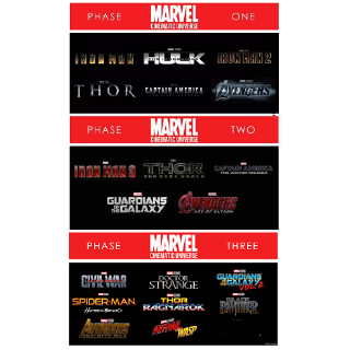 MARVEL CINEMATIC UNIVERSE MCU PHASE 1 2 3 COMPLETE COLLECTION (HD DIGITAL CODE) GOOGLE PLAY VUDU MOVIESANYWHERE AVENGERS