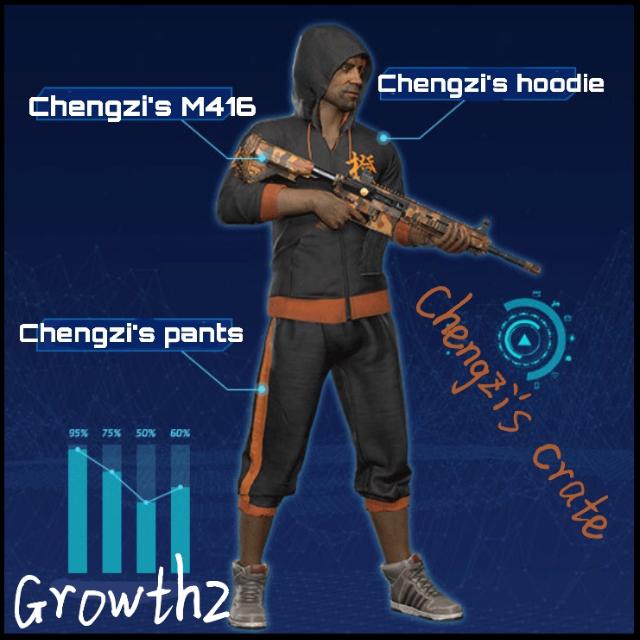 PUBG   Chengzi's crate full set - PlayerUnknown's