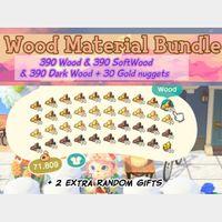 Resource   Wood Softwood Hardwood