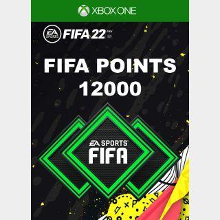 FIFA Points | 12000x