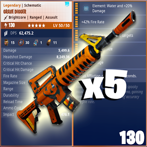 Grave Digger | x5 130 Graves