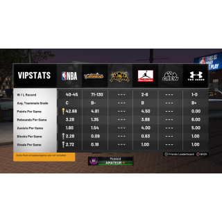 I will Help you get your park record up in NBA 2K19